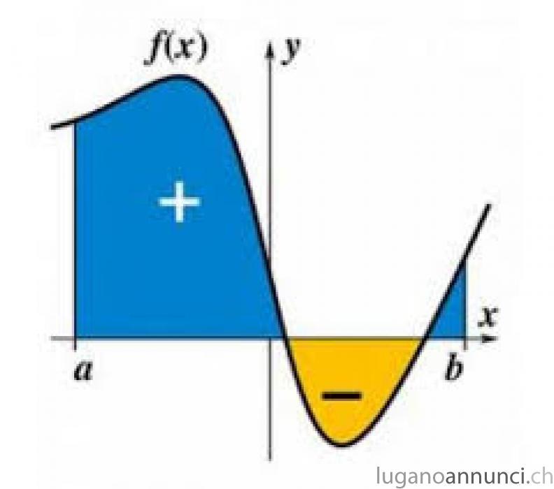 MATEMATICA - FISICA - CHIMICA A LUGANO MATEMATICAFISICACHIMICAALUGANO.jpg