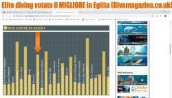 CORSO PRIMO LIVELLO PADI OPEN WATER (4...